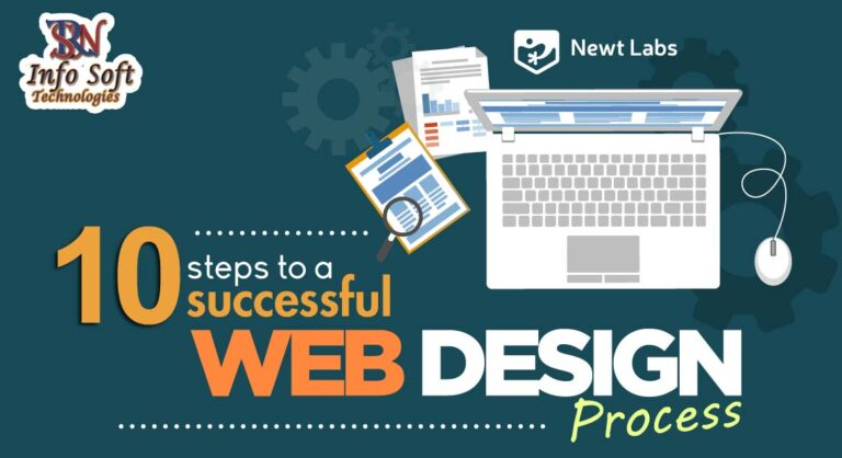 10 Most Important Benefits of a Website for Every Small Business